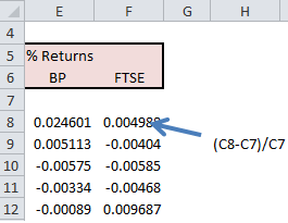 Daily Returns to calculate Beta
