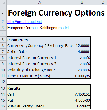 india binary options