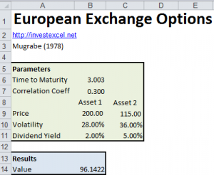 History of trade exchange options