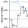 Historical Volatility Excel
