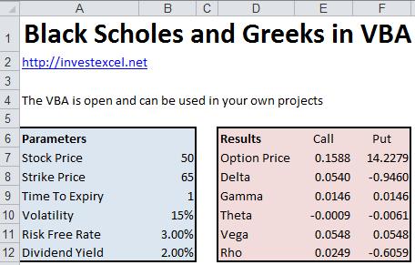 Black Scholes And Greeks In Vba