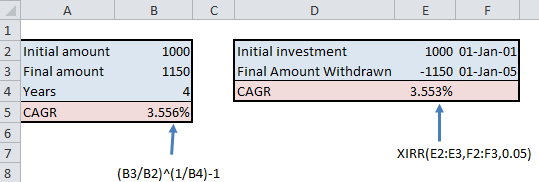 Compound Annual Growth Rate with XIRR in Excel
