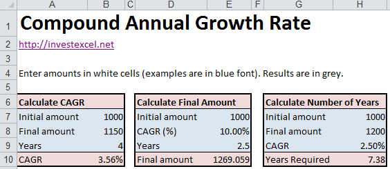 Compound Annual Growth Rate Excel