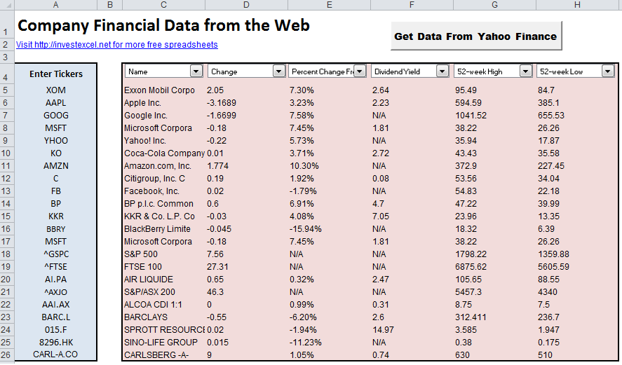 Financial Data in Excel