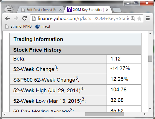 Beta for Exxon Mobil from Yahoo Finance in April 2015