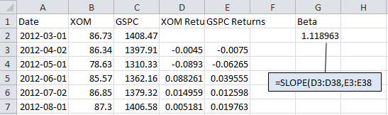 Beta of XOM over the 36 months prior to April 2015