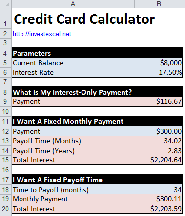 Excel spreadsheet to calculate credit card payments and payoff times