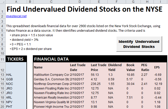 Excel spreadsheet with financial data for companies listed on the NYSE