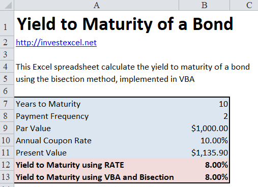 Vba To Calculate Yield To Maturity Of A Bond