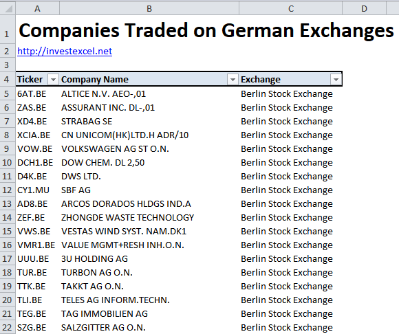 A list of companies traded on all German stock exchanges